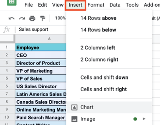 Highlight Employees and choose Chart from the Insert dropdown