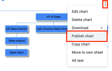 Share your Google Sheets Org Chart