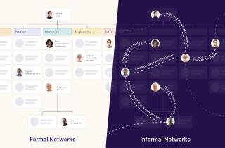 Formal vs. informal employee network comparison