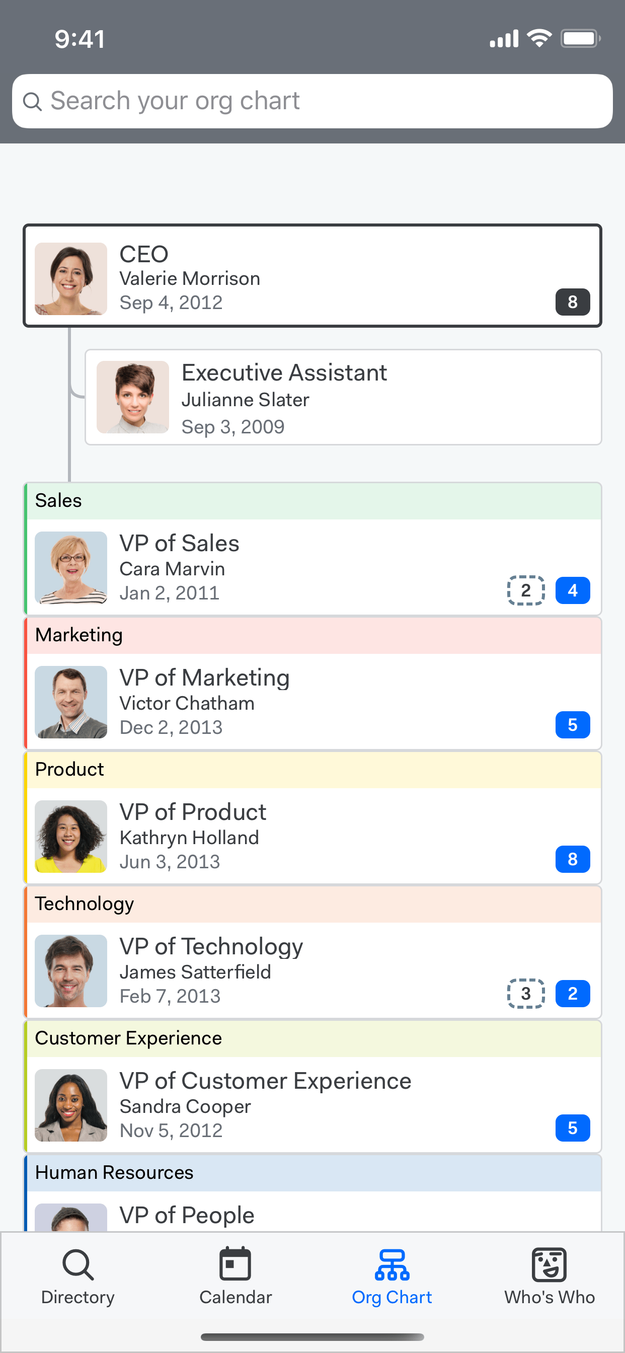 Mobile org chart